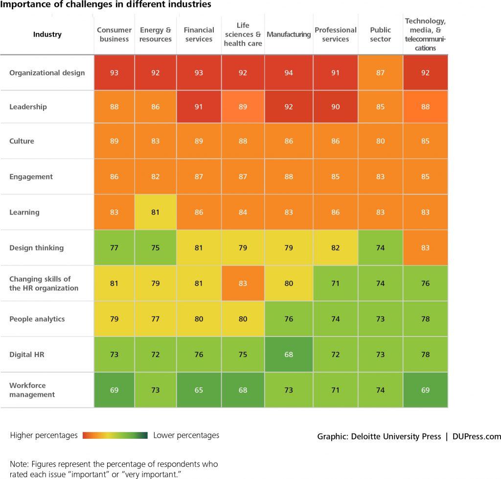 gx-dup-global-human-capital-trends-2016-11 (2)